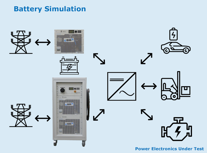 Battery Simulation