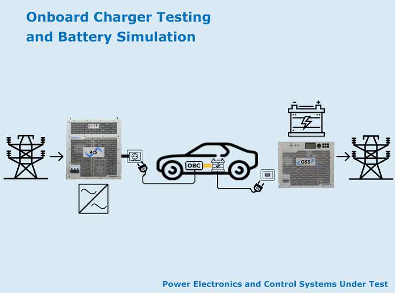 Onboard Charger Testing and Battery Simulation